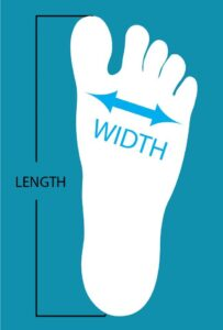get to know your feet